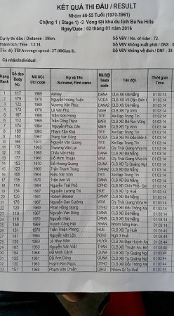 11 race 1 results